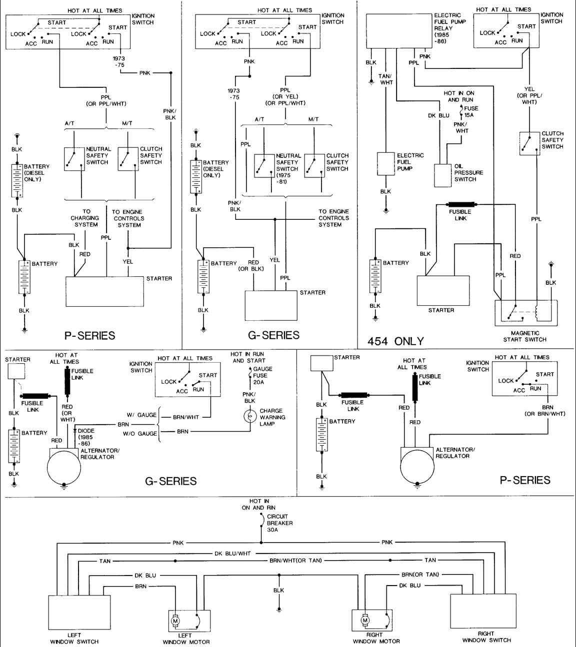 Remarkable Chevy G30 Wiring Diagram General Wiring Diagram Data Wiring Cloud Itislusmarecoveryedborg