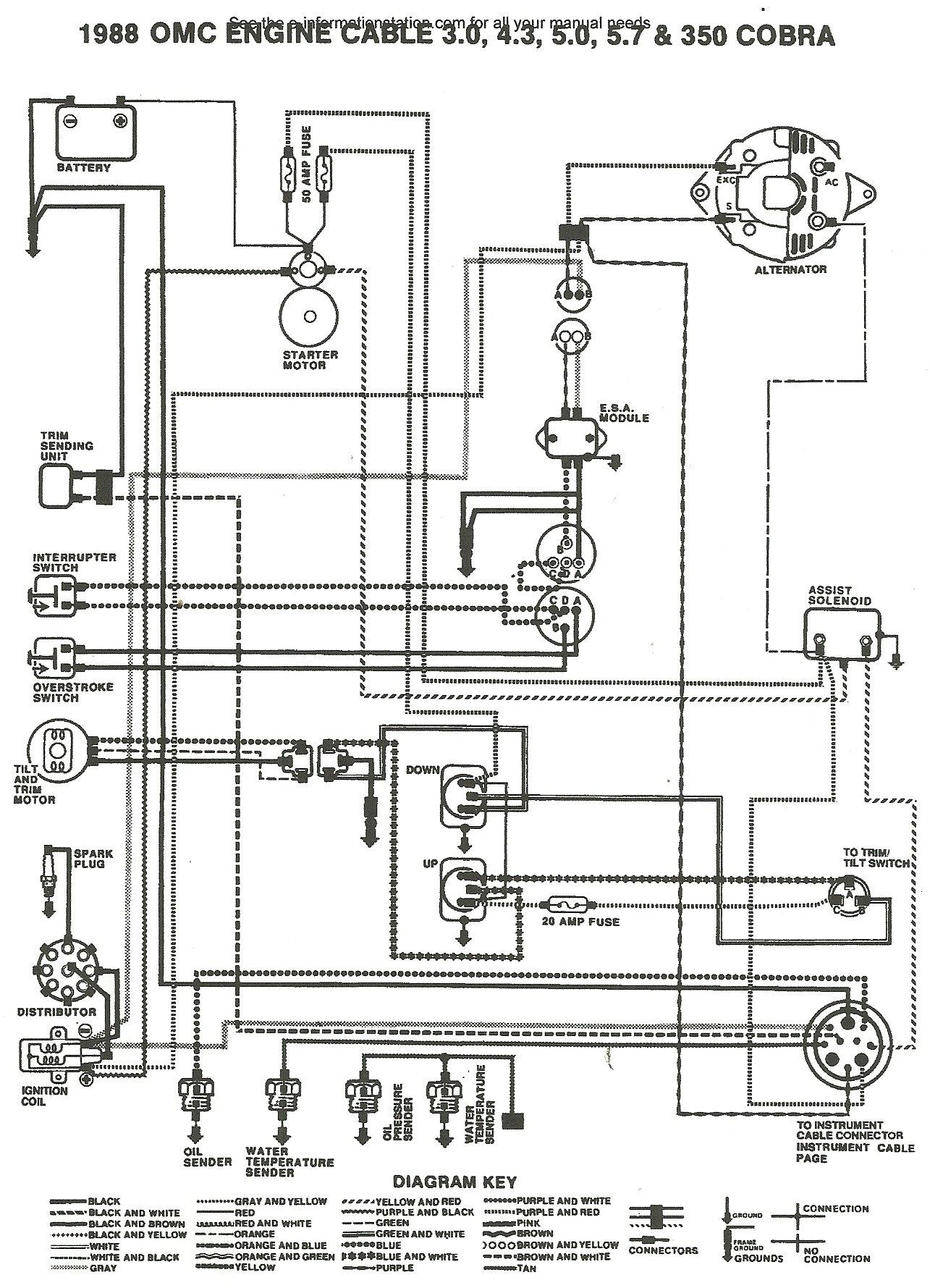 1987 Bayliner 2855 Command Wiring Diagrams -2011 Dodge Journey Fuse Diagram  | Begeboy Wiring Diagram Source | Bayliner Capri Wiring Diagram |  | Begeboy Wiring Diagram Source