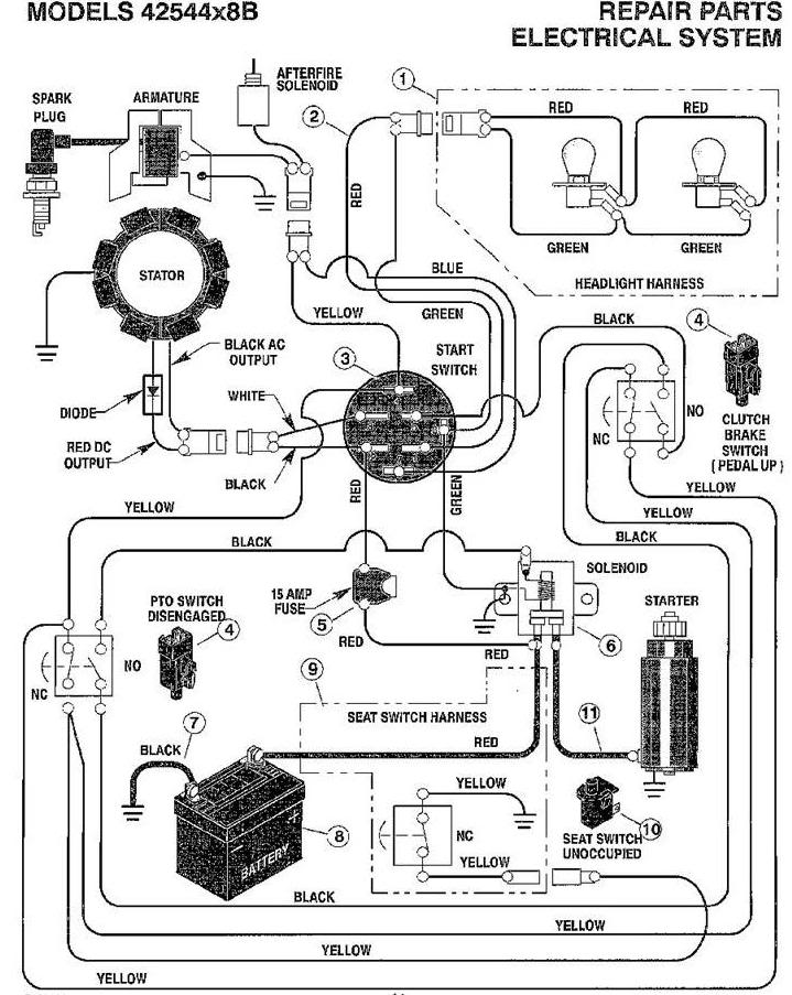 Basic Lawn Mower Wiring Diagram from static-assets.imageservice.cloud
