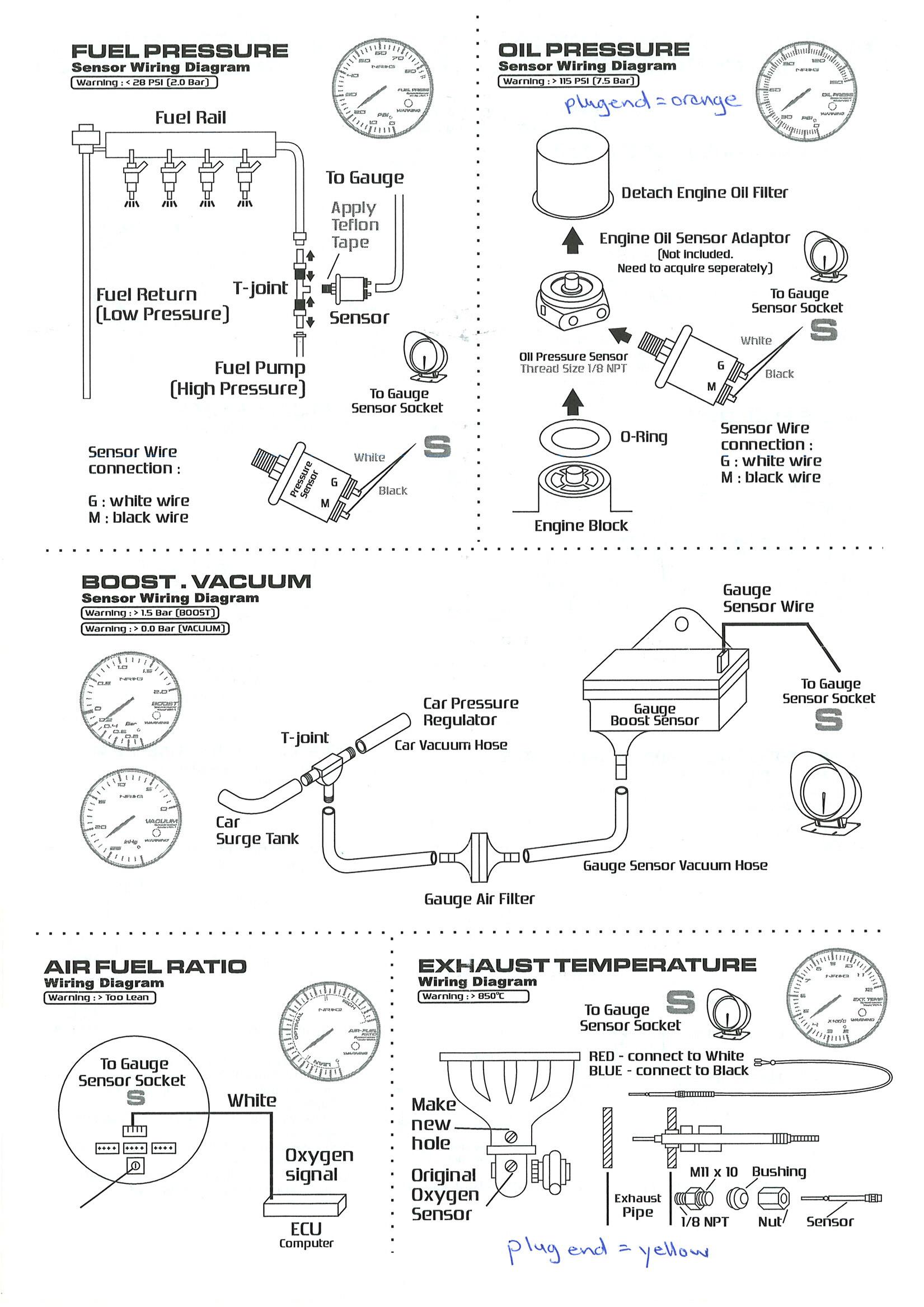 Prosport Boost Gauge Wiring Diagram - Hmmwv Wiring Diagram -  gsxr750.periihh.jeanjaures37.frWiring Diagram Resource