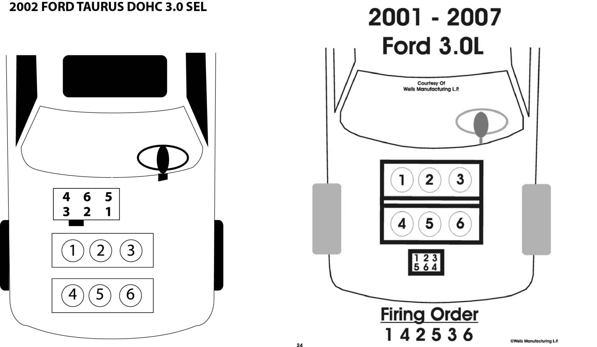 2000 Ford Taurus Spark Plug Wiring Diagram - Database