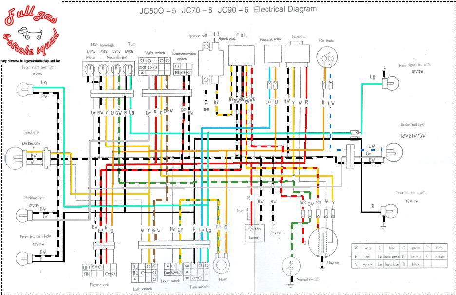 [ZHKZ_3066]  OV_4669] Honda Nice Wiring Diagram Free Diagram | Honda St70 Wiring Diagram |  | Stap Tixat Mohammedshrine Librar Wiring 101