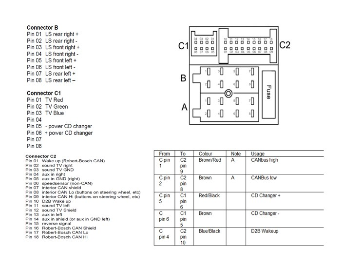 2006 Vw Jetta Door Wiring Harness Diagram from static-assets.imageservice.cloud