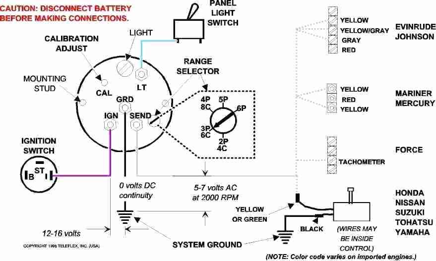 Sun Tune Tachometer Wiring -5 Wire Trailer Harness Diagram | Begeboy Wiring  Diagram Source | Tune Sun Tach Wiring Diagram |  | Begeboy Wiring Diagram Source