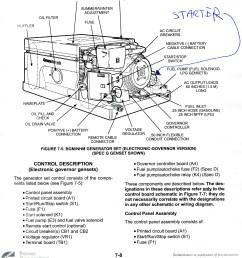 Enjoyable Onan 5500 Generator Wiring Diagram Wiring Cloud Picalendutblikvittorg