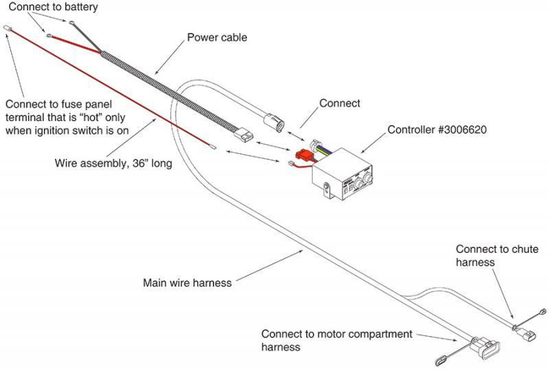 Spreader Wiring Diagram - Fusebox and Wiring Diagram schematic-fold -  schematic-fold.coroangelo.itCoro Angelo