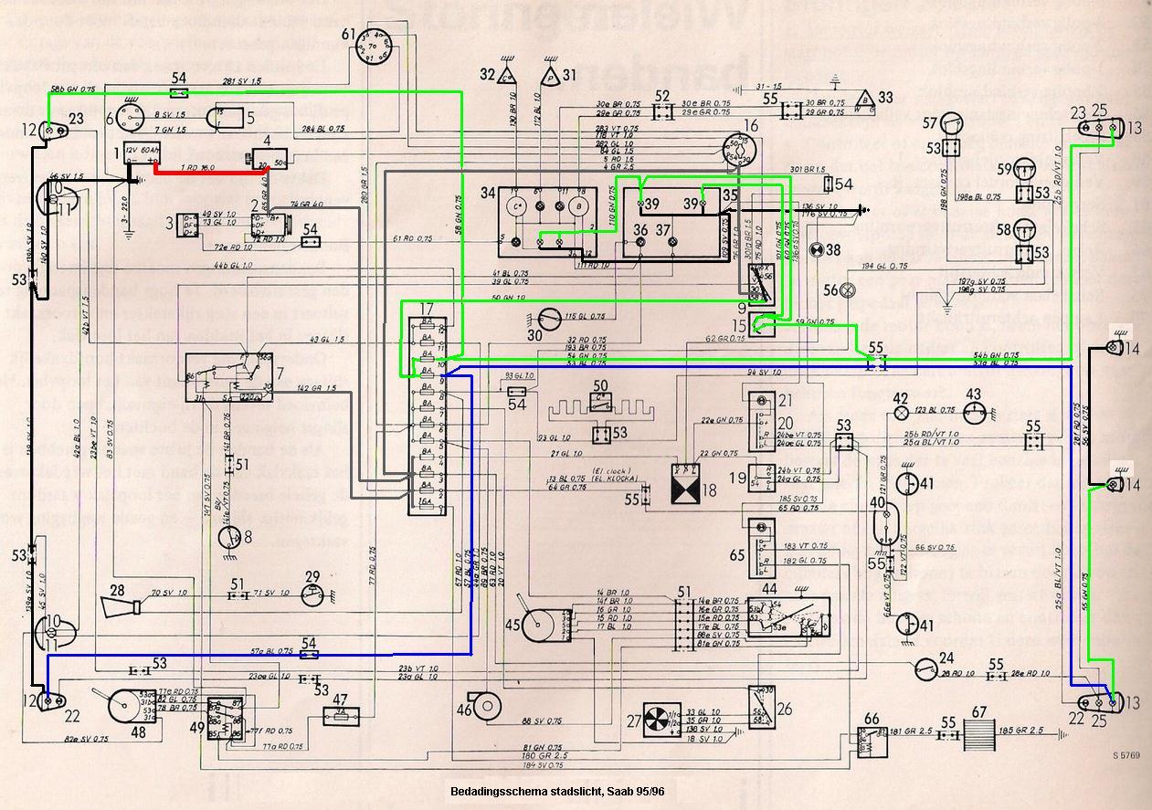 Saab 96 Wiring Diagram - Wiring Diagram 2005 Chevy Ssr Cargo -  piooner-radios.wiringdol.jeanjaures37.frWiring Diagram Resource