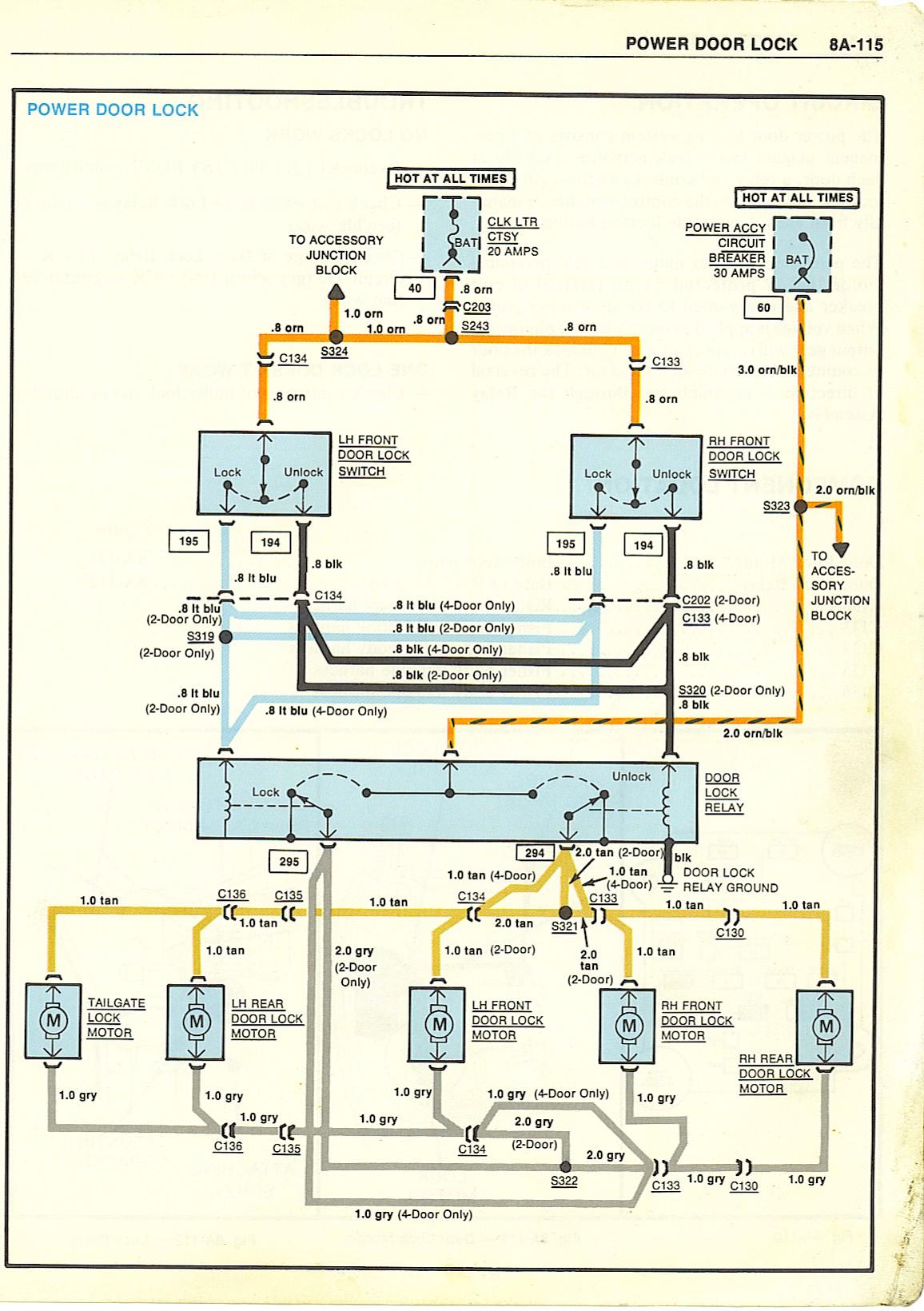 Surprising 1980 Chevy Heater Wiring Wiring Diagram Wiring Cloud Timewinrebemohammedshrineorg