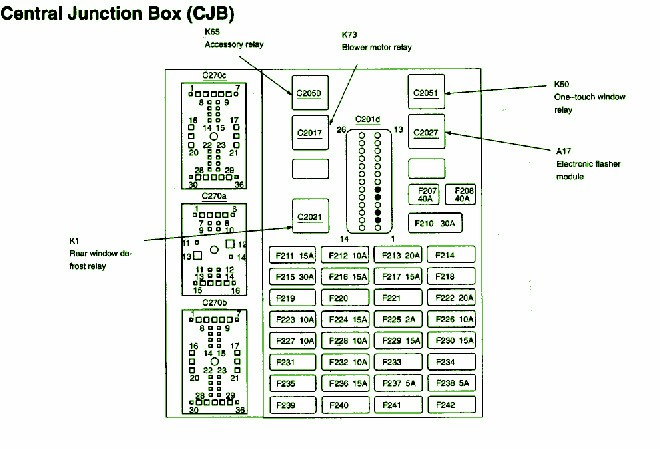 [DIAGRAM_0HG]  01 Ford Taurus Fuse Box Gm Tps Wiring - siosio-aja.95ri.the-rocks.it | 2000 Ford Taurus Fuse Panel Diagram |  | Bege Wiring Diagram Source Full Edition