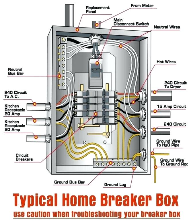 vv_0505] old car fuse box repair parts wiring diagram  spoat meric eumqu capem mohammedshrine librar wiring 101