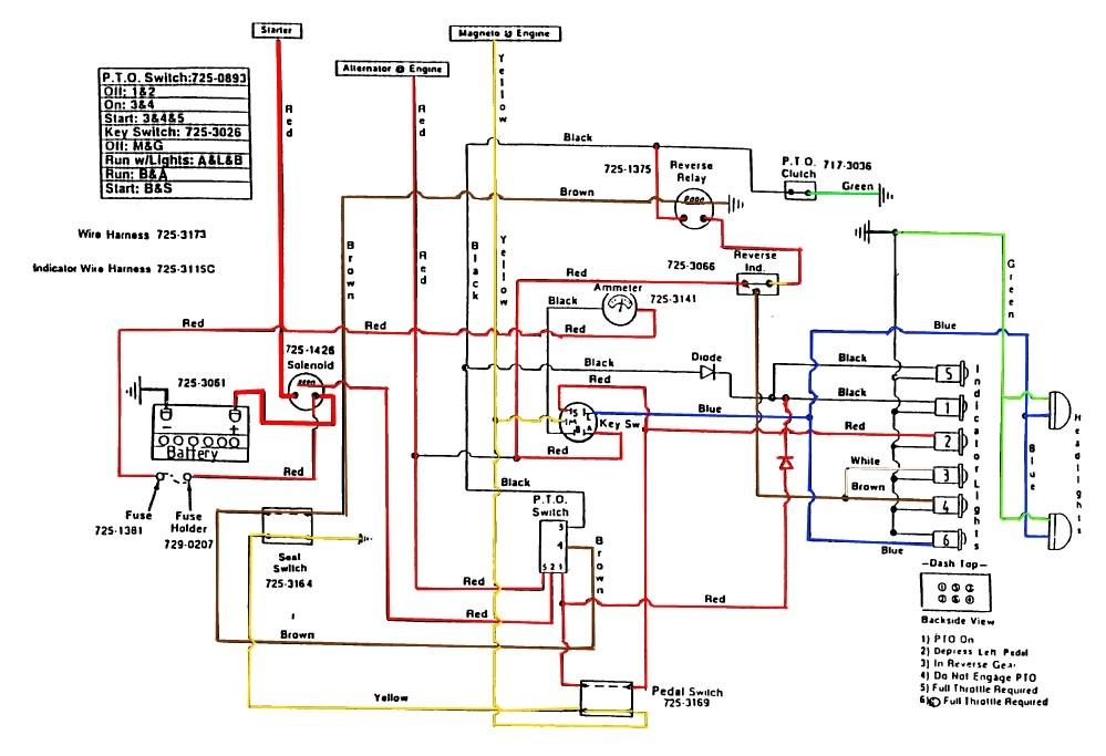 [SCHEMATICS_4LK]  VF_2902] Rzt S 46 Wiring Diagram Wiring Diagram | Cub Schematic Cadet Rzt42electrical |  | Xolia Rous Tomy Comin Icism Epete Inama Mohammedshrine Librar Wiring 101