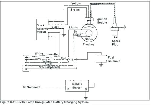 [DIAGRAM_1CA]  NK_8665] Scotts L1742 Wiring Diagram Wiring Diagram   Wiring Diagram For Scotts Lawn Mower      Xrenket Swas Reda Taliz Bocep Mohammedshrine Librar Wiring 101