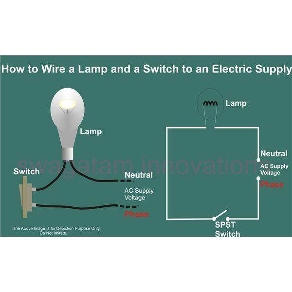 Pleasant Household Electrical Wiring Guide Basic Electronics Wiring Diagram Wiring Cloud Rometaidewilluminateatxorg