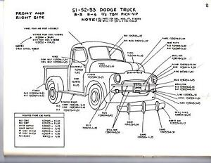 Pleasing 1948 1949 1950 Dodge Truck 1 2 3 4 1 Ton Exterior Body Parts Diagram Wiring Cloud Uslyletkolfr09Org