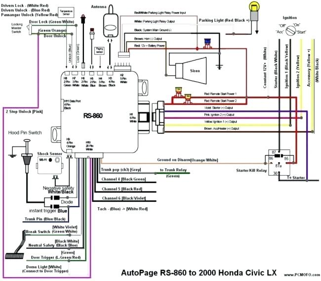 DIAGRAM] Python Viper Car Alarm Wiring Diagrams FULL Version HD Quality Wiring  Diagrams - HTWIRING.EYEPOWER.IThtwiring.eyepower.it