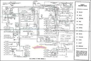ln_6895] 1968 jaguar xke wiring diagram wiring diagram  gue45 verr joami iosto puti inki impa sulf isra mohammedshrine librar wiring  101