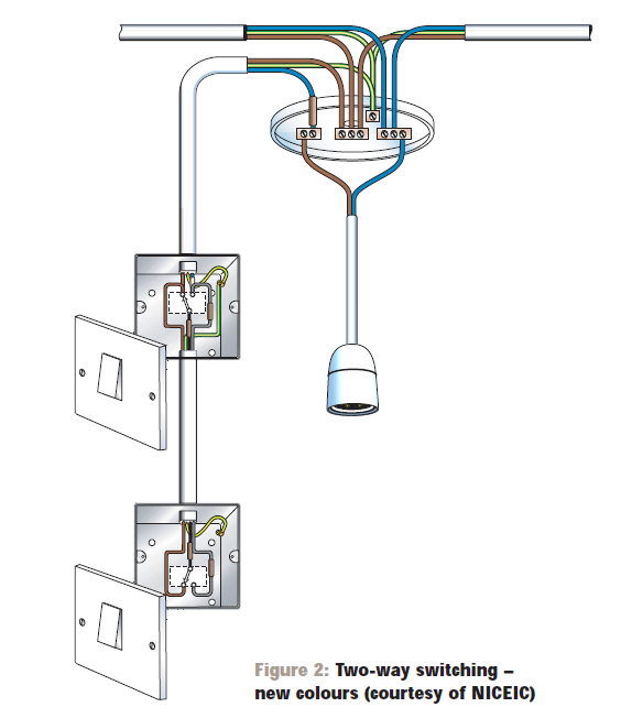 Ew 3146 Old Wiring New Light Switch Free Diagram