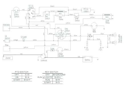 [SCHEMATICS_48IU]  Ignition Switch Wiring Diagram Cub Cadet - data wiring diagram | Cub Cadet W600 Wiring Diagram |  | Edgar Hilsenrath