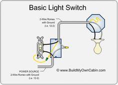 Peachy Wiring Light To Switch Diagram Basic Electronics Wiring Diagram Wiring Cloud Icalpermsplehendilmohammedshrineorg