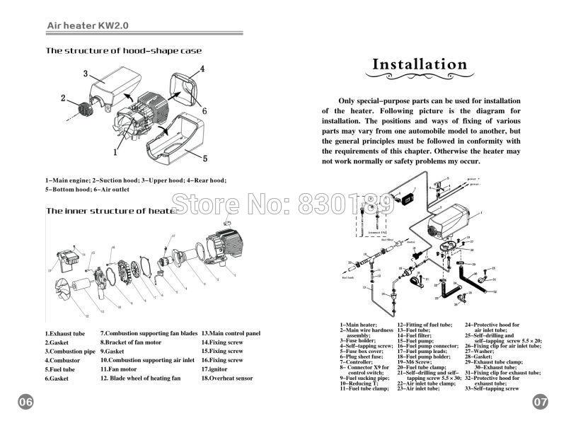 Astounding Installing And Using Manual 2Kw 12 24V Air Parking Heater Webasto Wiring Cloud Mousmenurrecoveryedborg
