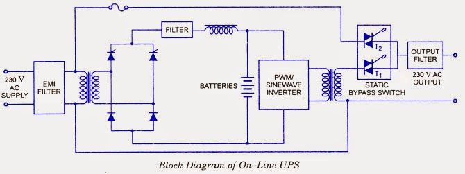 Es 3971 Wiring Diagram Ups Ica Free Diagram