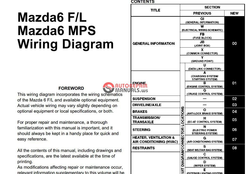 mazda 6 power window wiring diagram ry 1815  mazda 626 electrical diagram schematic wiring  mazda 626 electrical diagram schematic