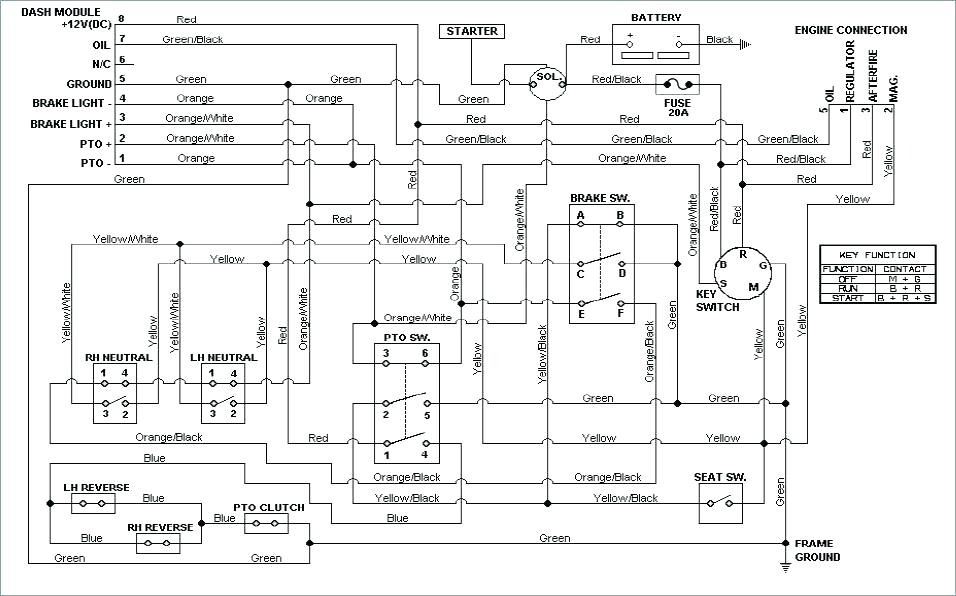 [SCHEMATICS_48EU]  WK_9250] Rzt S 42 Wiring Diagram Free Diagram | Cub Schematic Cadet Rzt42electrical |  | Effl Hicag Bletu Itis Phae Mohammedshrine Librar Wiring 101