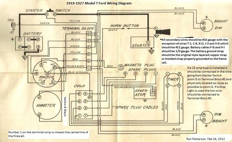 Strange Model T Ford Forum Anyone Have Detailed Colored Wiring Diagrams Wiring Cloud Grayisramohammedshrineorg