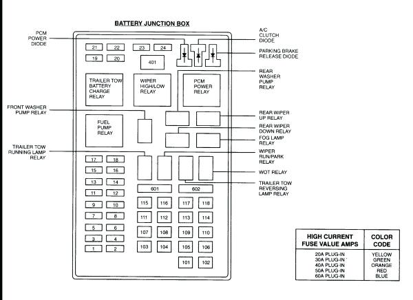 Peterbilt Fuse Box 02 - Fusebox and Wiring Diagram layout-dirty - layout -dirty.parliamoneassieme.itdiagram database