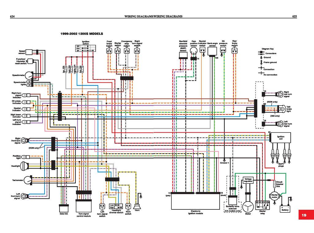 GA_3032] Wiring Diagram For 2009 Harley Touring Free DiagramExpe Kumb Aspi Bocep Mohammedshrine Librar Wiring 101