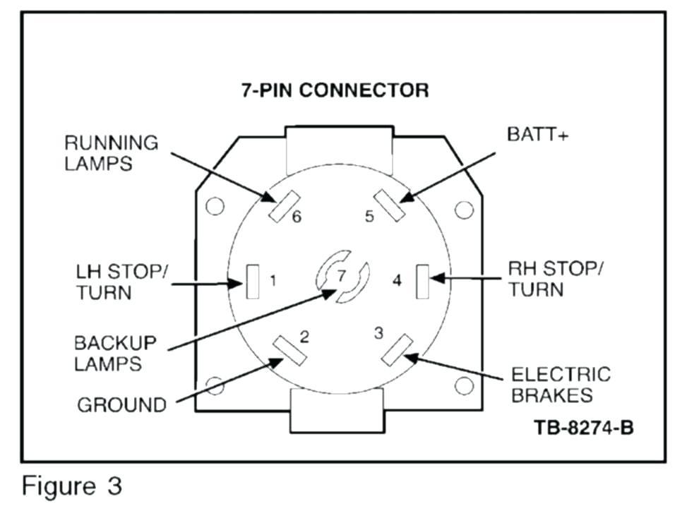 2002 Ford F350 Trailer Wiring Diagram - Wiring Diagram