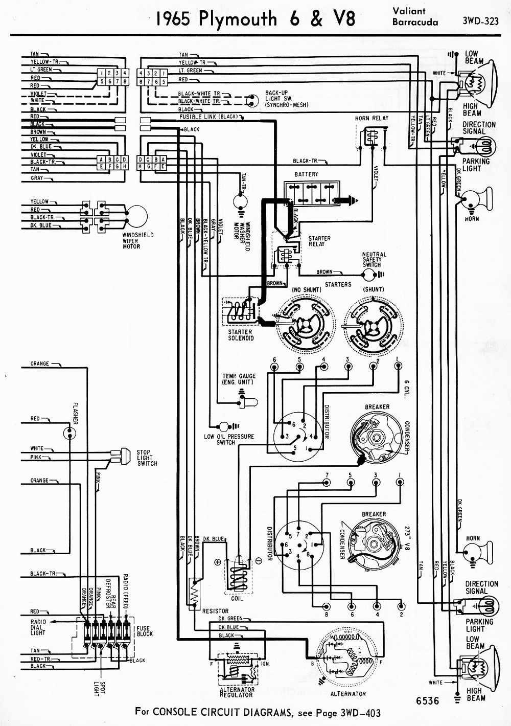 Wiring Diagram For 1965 Plymouth - Wiring Diagram 1979 Mg Midget for Wiring  Diagram Schematics | 1965 Plymouth Wiring Diagram |  | Encor Termotecnica