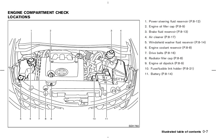 2006 Nissan Murano Engine Diagram Wiring Diagram Carve Pair A Carve Pair A Zaafran It