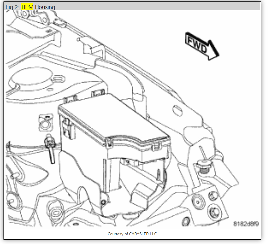 Dodge Caliber Starter Wiring Diagram