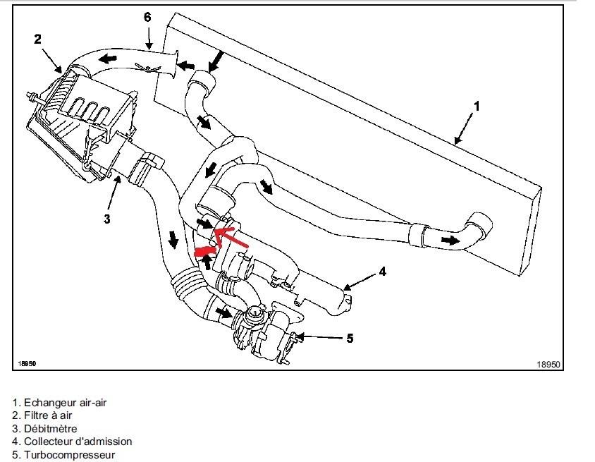 dv_5666] renault espace 3 0 dci wiring diagram schematic wiring  omit greas benkeme mohammedshrine librar wiring 101