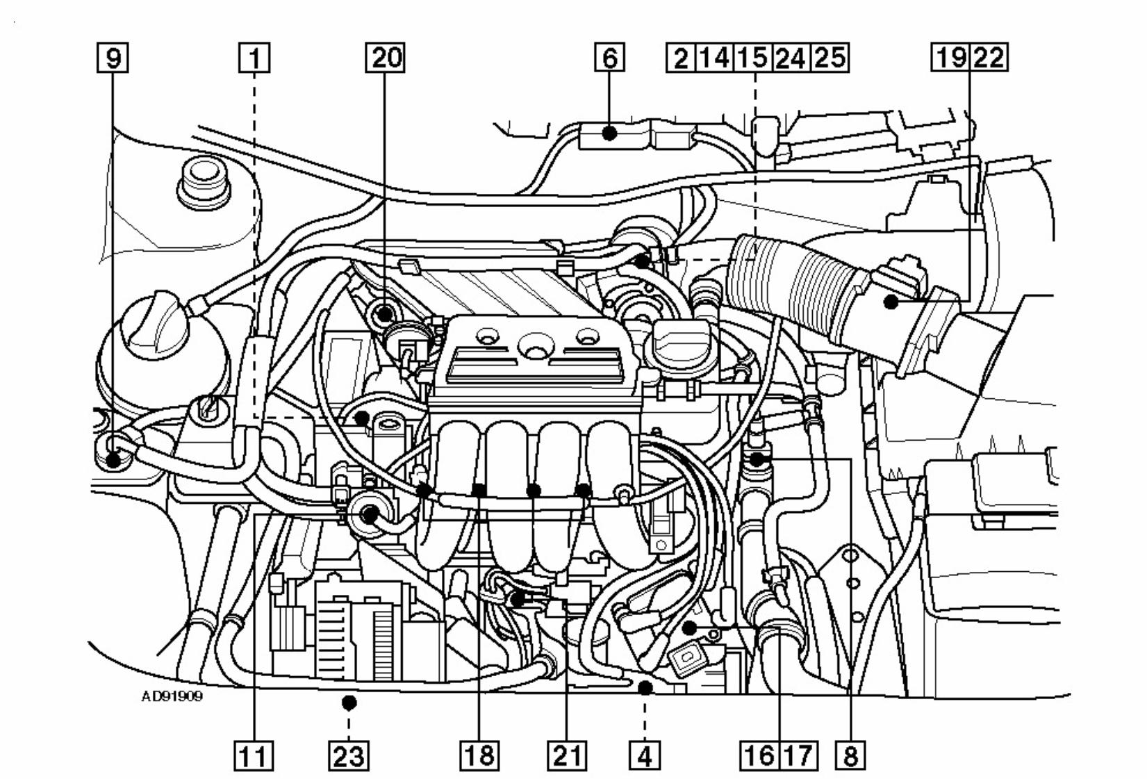 ZK_7790] Renault Engine Diagrams Schematic WiringDogan Adit Sapebe Mohammedshrine Librar Wiring 101