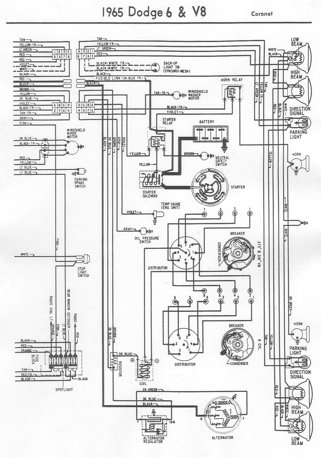 1970 Chrysler Wiring 2014 Nissan Maxima Fuse Box Diagram Plymouth Cukk Jeanjaures37 Fr