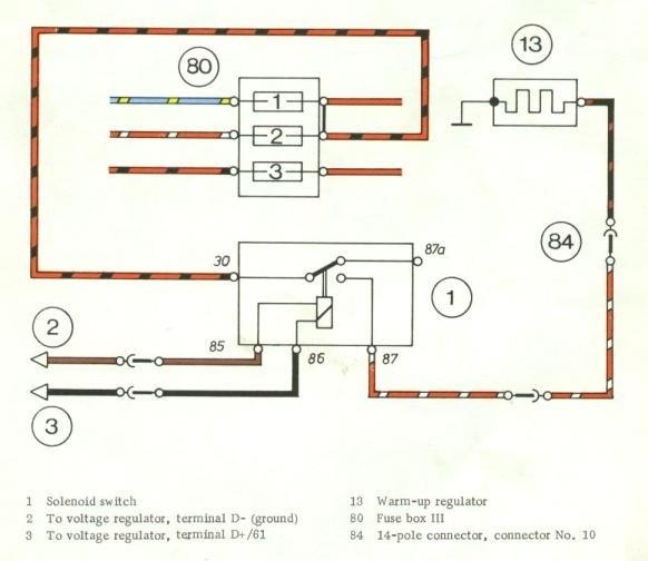 Md 3731 Porsche 911 3 2 Wiring Diagram Wiring Diagram