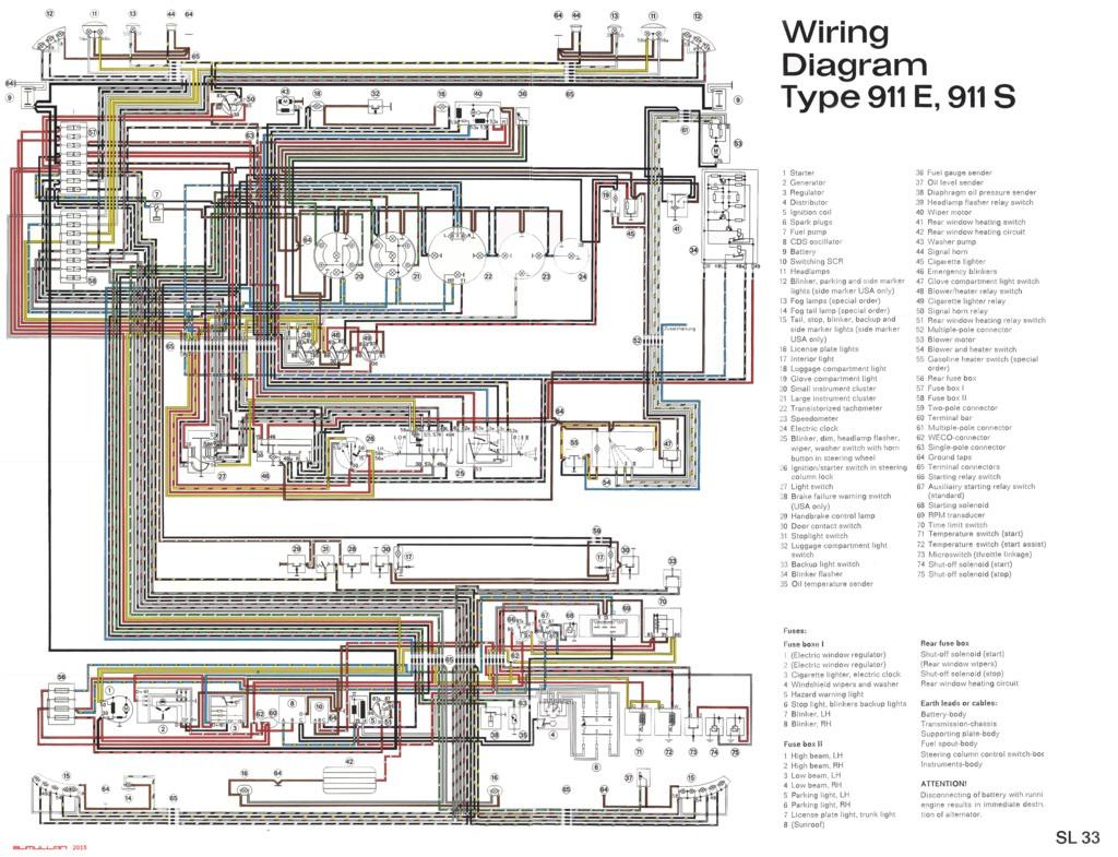 my_5187] porsche 911 fuel pump wiring diagram wiring diagram  benol inama aryon hyedi garna mohammedshrine librar wiring 101