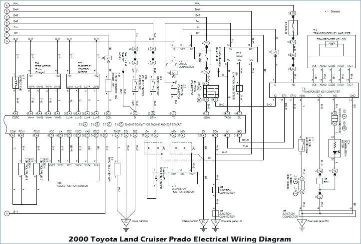 Terrific Renault Laguna Electrical Wiring Diagrams Dapplexpaint Com Wiring Cloud Domeilariaidewilluminateatxorg