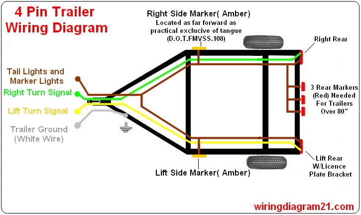 Incredible 4 Connector Trailer Wiring Diagram Wiring Diagram Data Wiring Cloud Dulfrecoveryedborg