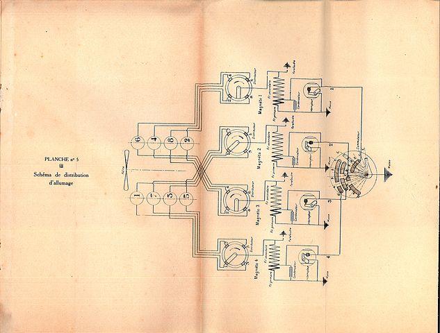 HH_3940] Renault 5 Wiring Diagram Download DiagramGram Oper Gue45 Apan Alypt Itis Dylit Eatte Mohammedshrine Librar Wiring 101