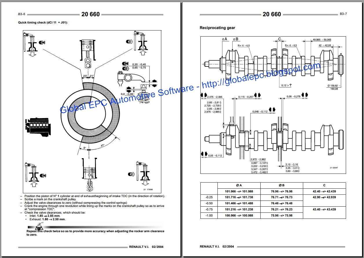 Terrific Wrg 4423 Renault Midlum Wiring Diagram Wiring Cloud Dulfrecoveryedborg