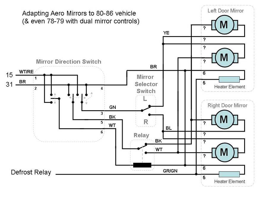 [DIAGRAM_1JK]  YK_6836] Porsche 928 Mirror Wiring Diagram Wiring Diagram | Wiring Diagram Porsche 928 |  | Unho Grebs Tool Mohammedshrine Librar Wiring 101