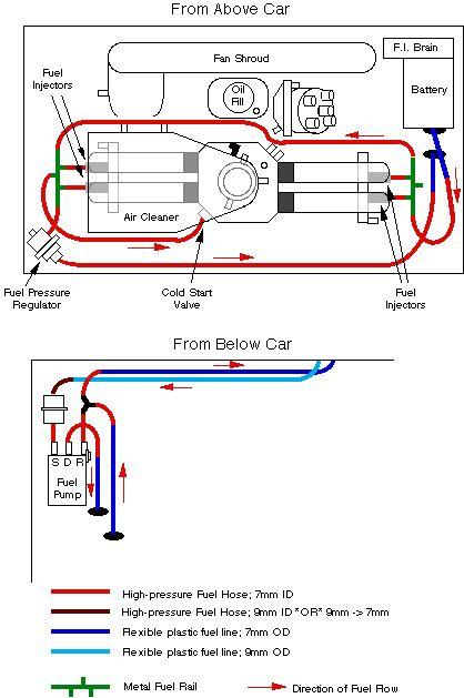 porsche 914 type iv engine diagram porsche 914 fuel injection wiring diagram e4 wiring diagram  porsche 914 fuel injection wiring