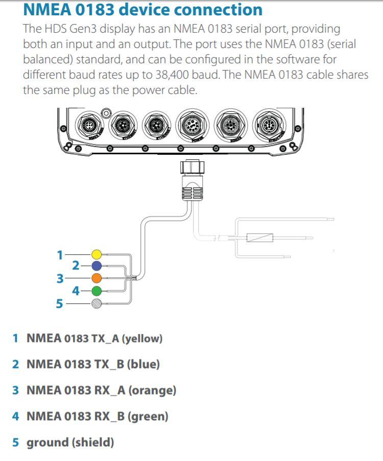 lowrance wiring schematic al 3935  lowrance nmea cable wiring diagram free diagram  lowrance nmea cable wiring diagram free