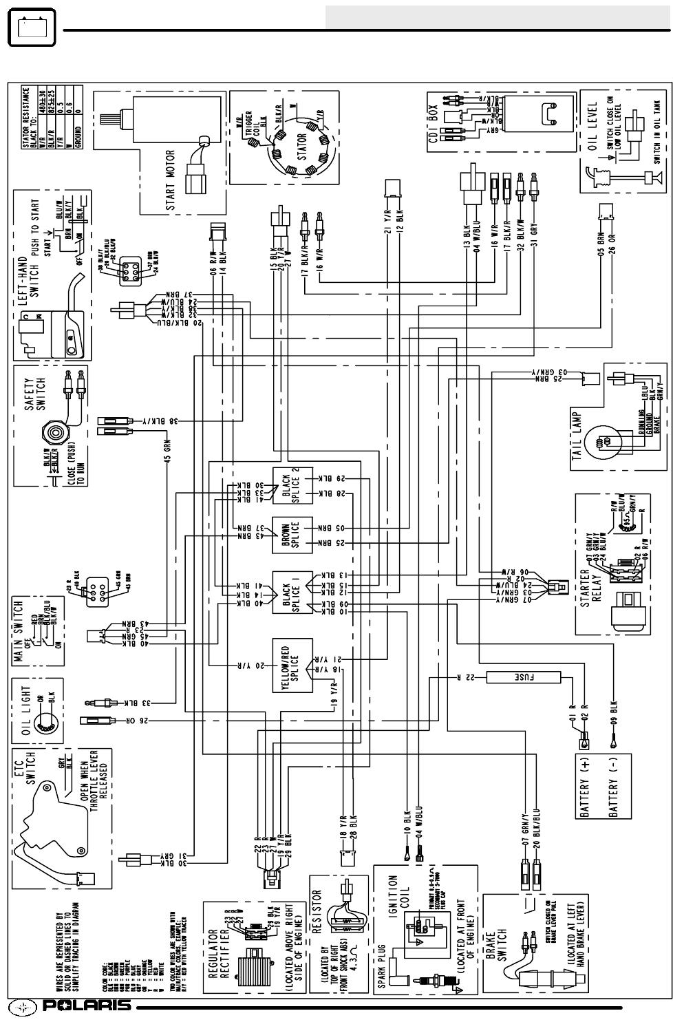 1995 Ktm Stator Wiring Diagram 1986 Dodge D100 Wiring Diagram Source Auto5 Yenpancane Jeanjaures37 Fr