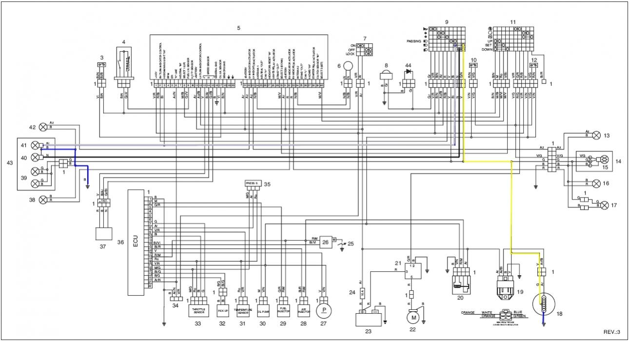 [DVZP_7254]   AL_1547] Aprilia Pegaso 650 Wiring Diagram Download Diagram | Aprilia Electrical Wiring Diagrams |  | Lave Vell Jebrp Mohammedshrine Librar Wiring 101
