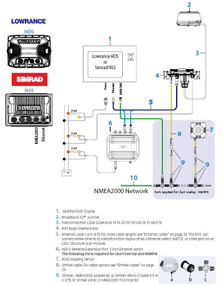 Lowrance Elite 7 Wiring Diagram from static-assets.imageservice.cloud