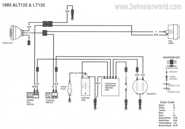 rw4423 xrm 125 motard wiring diagram download diagram